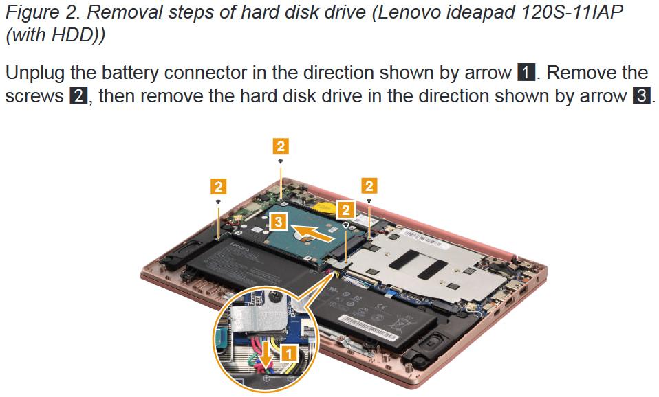 lenovo-ideapad-120s-hard-drive-hdd.jpg